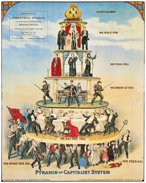 CAPITALIST PYRAMID, 1911. American Socialist poster