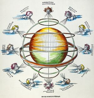 The Earth as the center of the universe, surrounded by the 12 wind gods