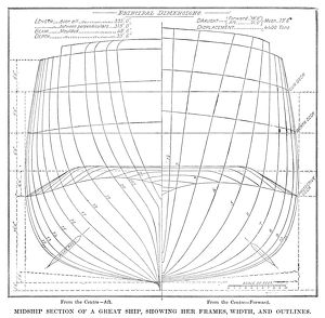 STEAMSHIP: CROSS-SECTION. Cross-section diagram of a large American steamship, showing